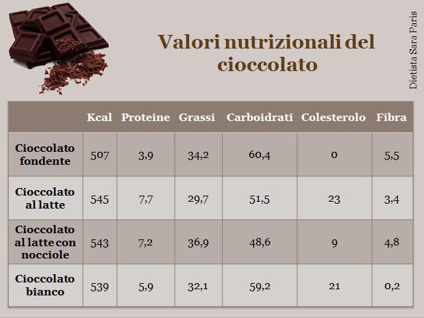 Ben noto cioccolato – Oltre la dieta YQ06